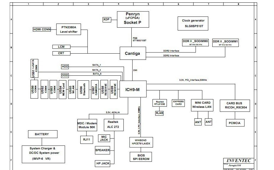 Download schematic laptop