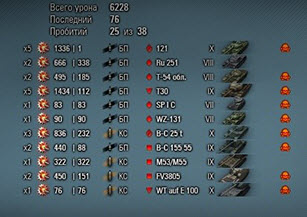 Gox World Of Tanks mods: 9 12 Hitlog without XVM