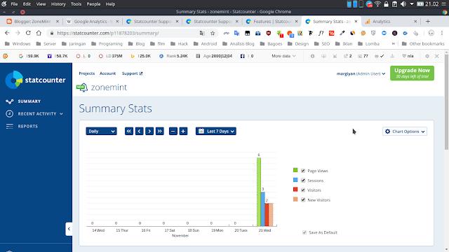 Statcounter Monitoring Website