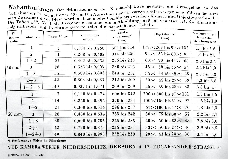 Tolle 1950 Küchenspüle Ideen - Küchen Design Ideen - vietnamdep.info
