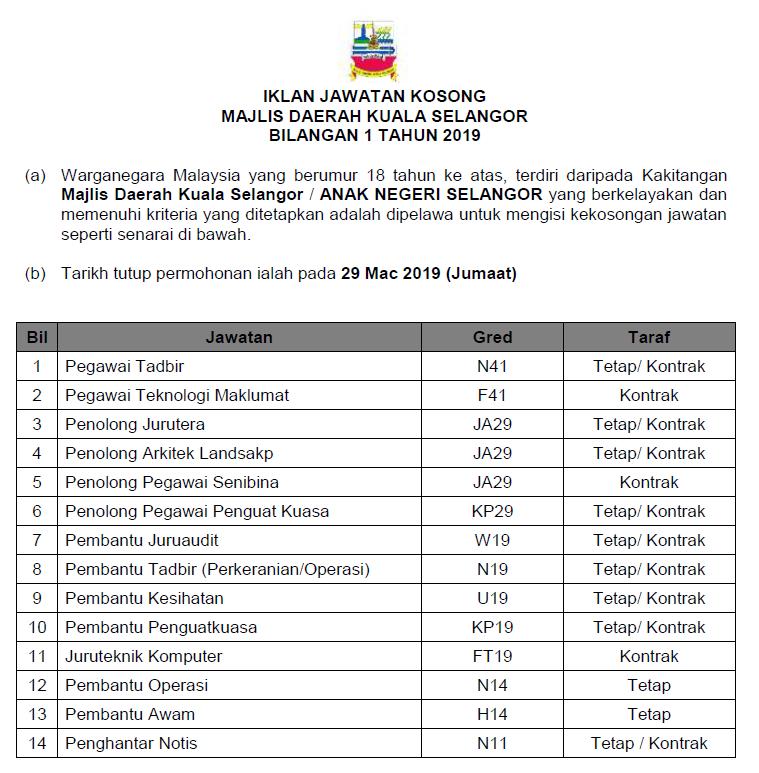 Jawatan Kosong Di Majlis Daerah Kuala Selangor Tahun 2019 Appjawatan Malaysia