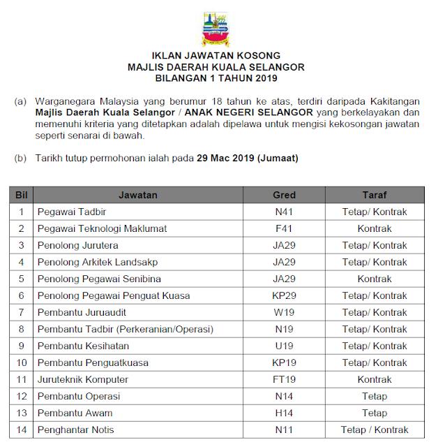 Jawatan Kosong di Majlis Daerah Kuala Selangor tahun 2019