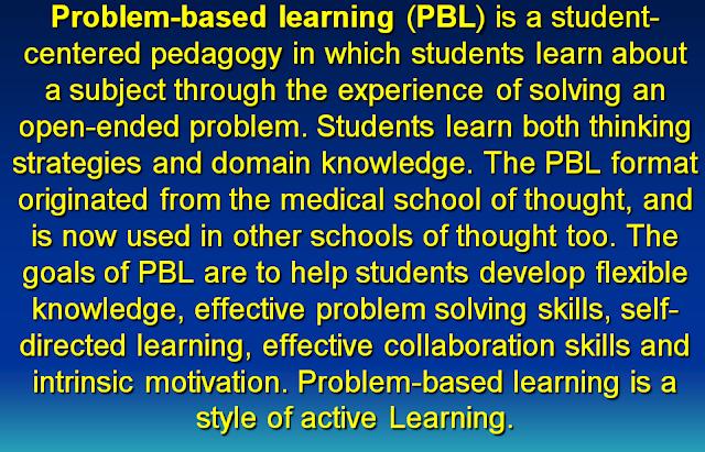 KTSP dalam Konsep School Bacsed Curriculum Development
