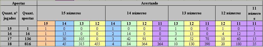 lotofacil+valores.JPG
