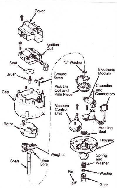 this diagram shows the parts of your ignition system