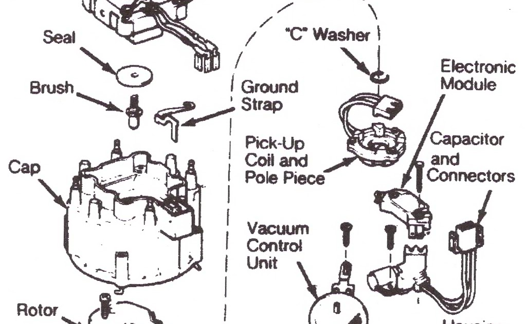 Easy Wiring Diagram For Chevy 350 • Wiring And Engine Diagram