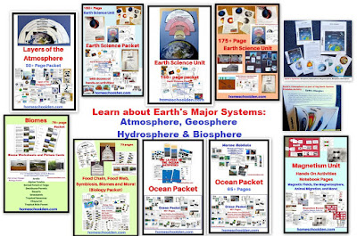 http://homeschoolden.com/2018/02/15/earth-science-unit-layers-of-the-earth-types-of-volcanoes/