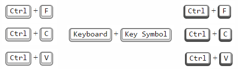 আপনার ব্লগে যুক্ত করুন keyboard style key symbol