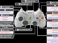 Cara Mengatur Setting Controller PES pada Keyboard
