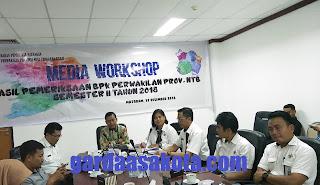 BPK NTB Rilis Hasil LHP PDTT 2018, Beberapa Temuannya Ada Juga di Kabupaten dan Kota Bima