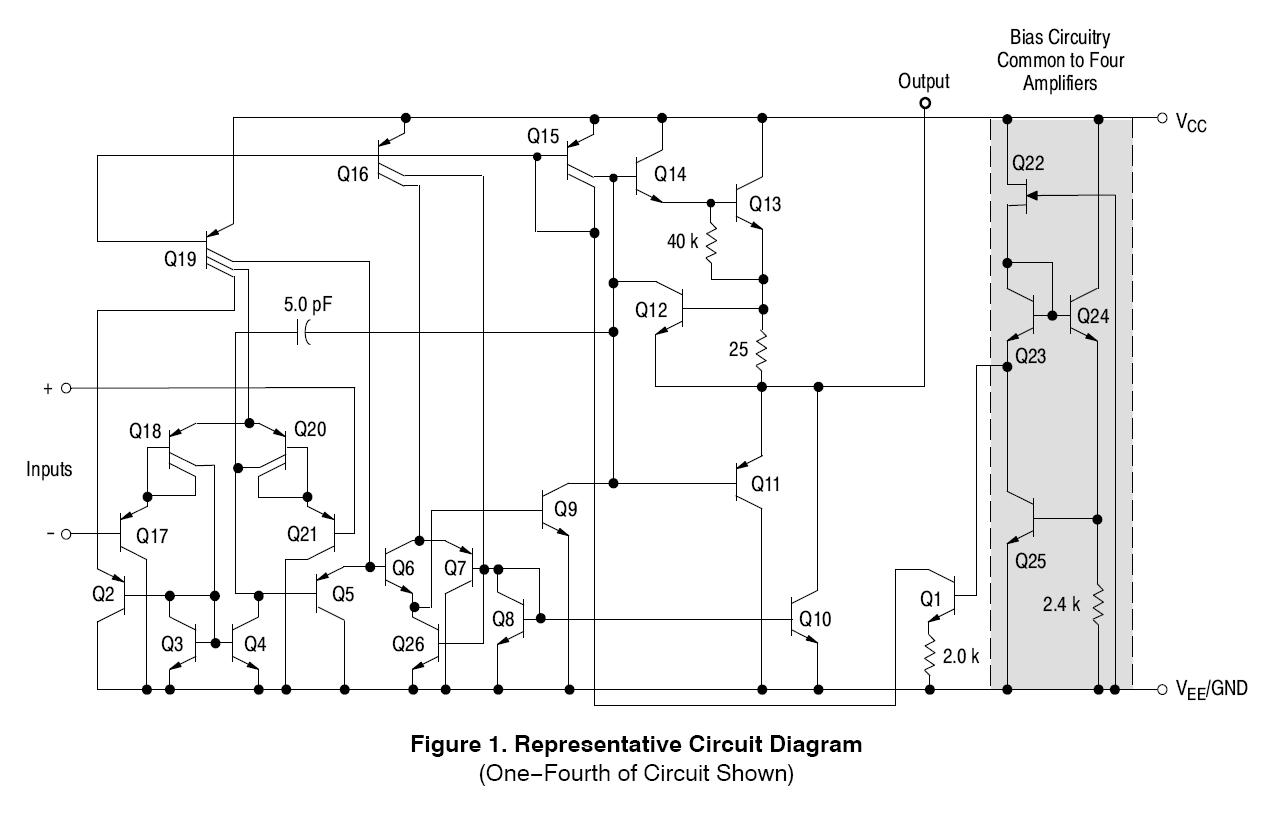 Chips Tech Opamp Virtual Testing Lm324 Lt1012 Lt1122 Following Circuit Diagram Show Two Comparator Circuits Using The Lm101 Onsemi Source Is 123 Ma Vs 2515 V Rl