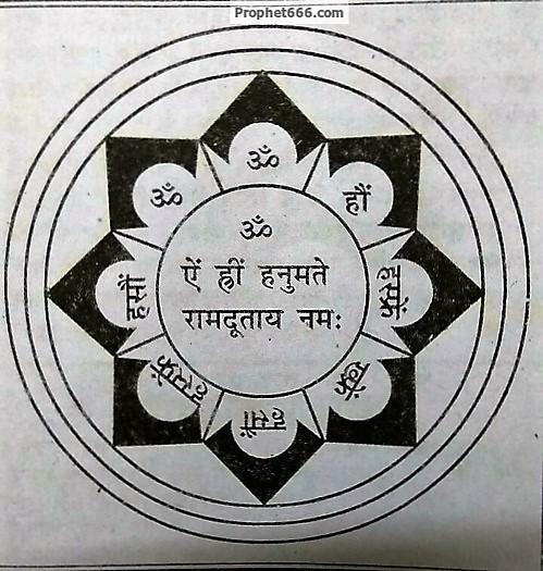 Most Effective Ramdut Hanuman Mantra