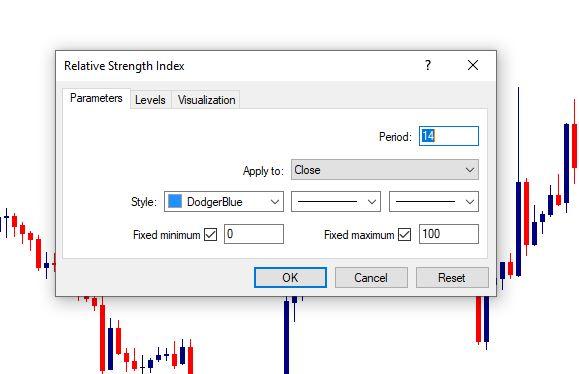 Penggunaan Indicator Relative Strenght Index
