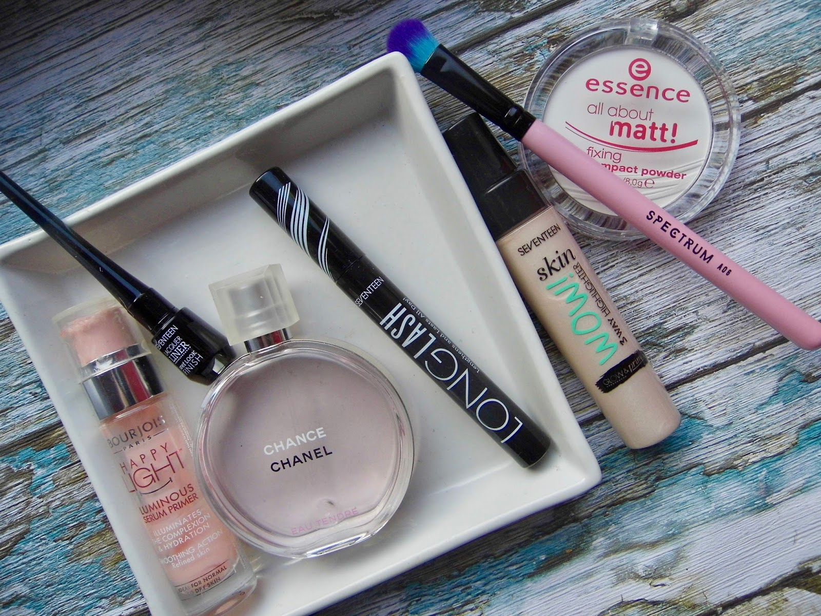 Items I have Repurchased