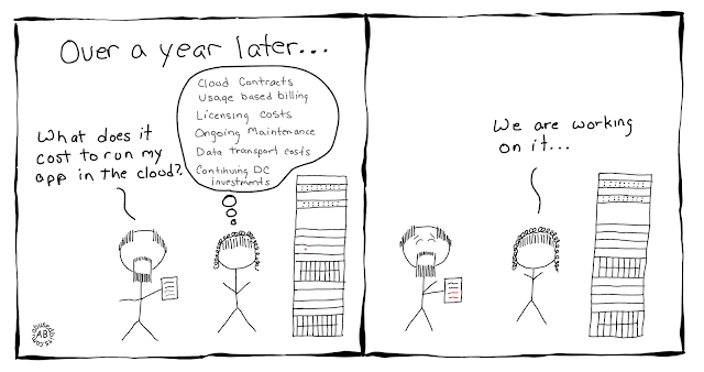 amusedbits, cartoon, humor, serverless, over a year later