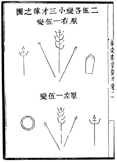 Lesser Three Unities Formation