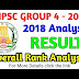 TNPSC Group 4 exam results 2018 declared @ tnpsc.gov.in Check Cut-Off, Marks, Counselling Details Click Here