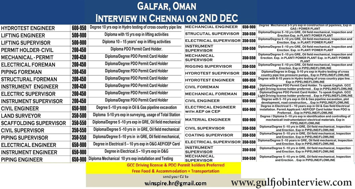 gulf job walkins galfar for interview in chennai 2nd dec gulf job walkins galfar for interview in chennai 2nd dec