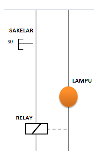 rangkaian sederhana relay lampu on