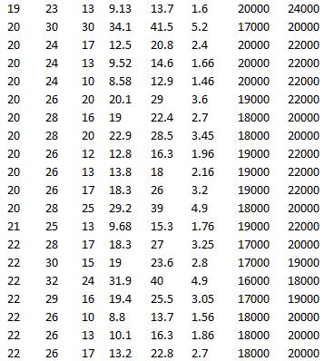 SKF K 20x26x20, SKF K 20x28x16, SKF K 20x28x20, SKF K 20x26x12, SKF K 20x26x13, SKF K 20x26x17, SKF K 20x28x25