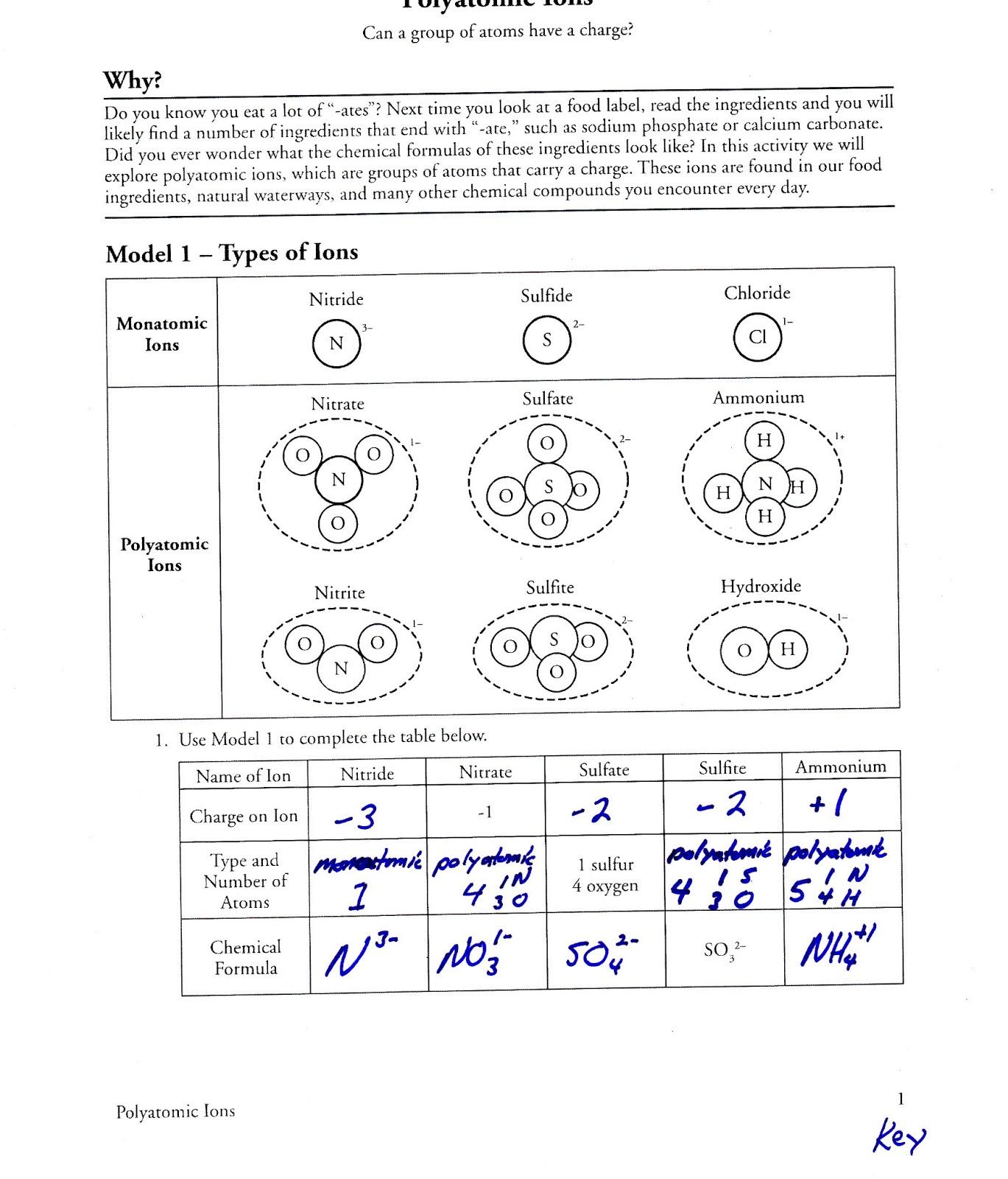 Worksheets Formulas With Polyatomic Ions Worksheet formulas with polyatomic ions worksheet samsungblueearth ion elleapp