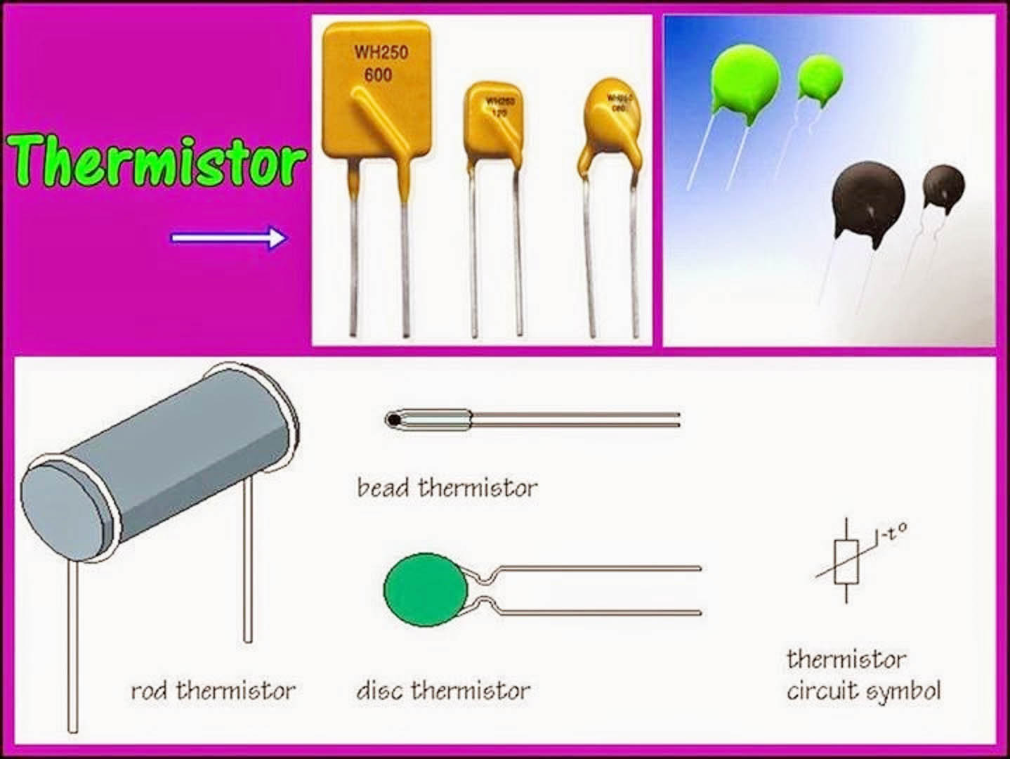 Electrical And Electronics Engineering Thermistor Circuit