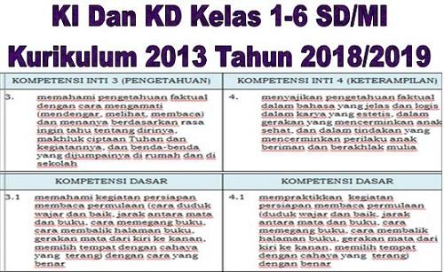 KI Dan KD Kelas 1-6 SD/MI Kurikulum 2013 Tahun 2018/2019