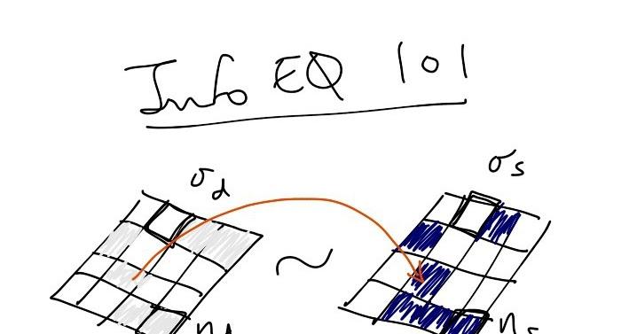 Information Transfer Economics: Info EQ 101