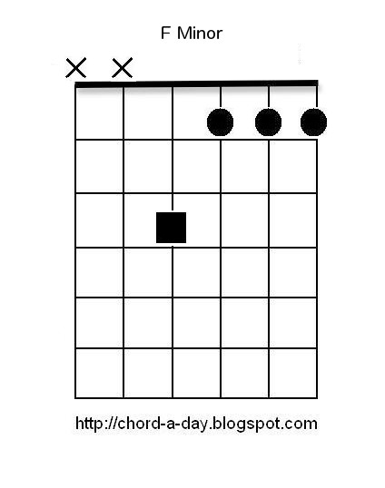 A New Guitar Chord Every Day: F Minor Guitar Chord ...