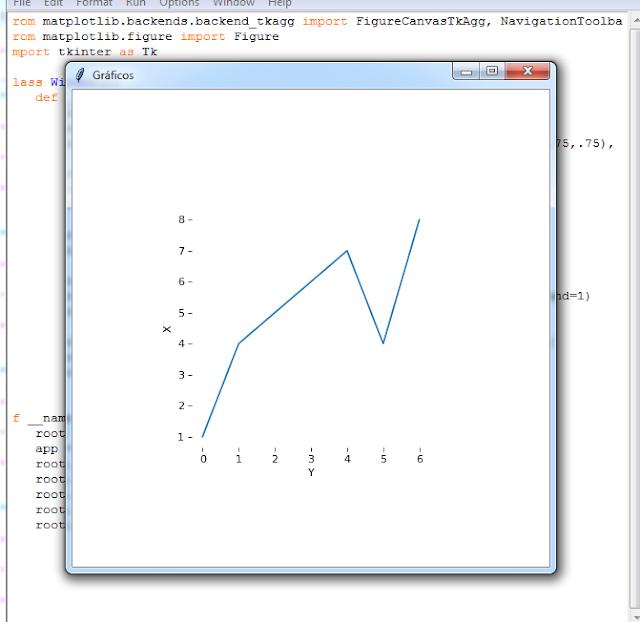 Mi diario Python: Incrustar gráficos Matplotlib en Tkinter