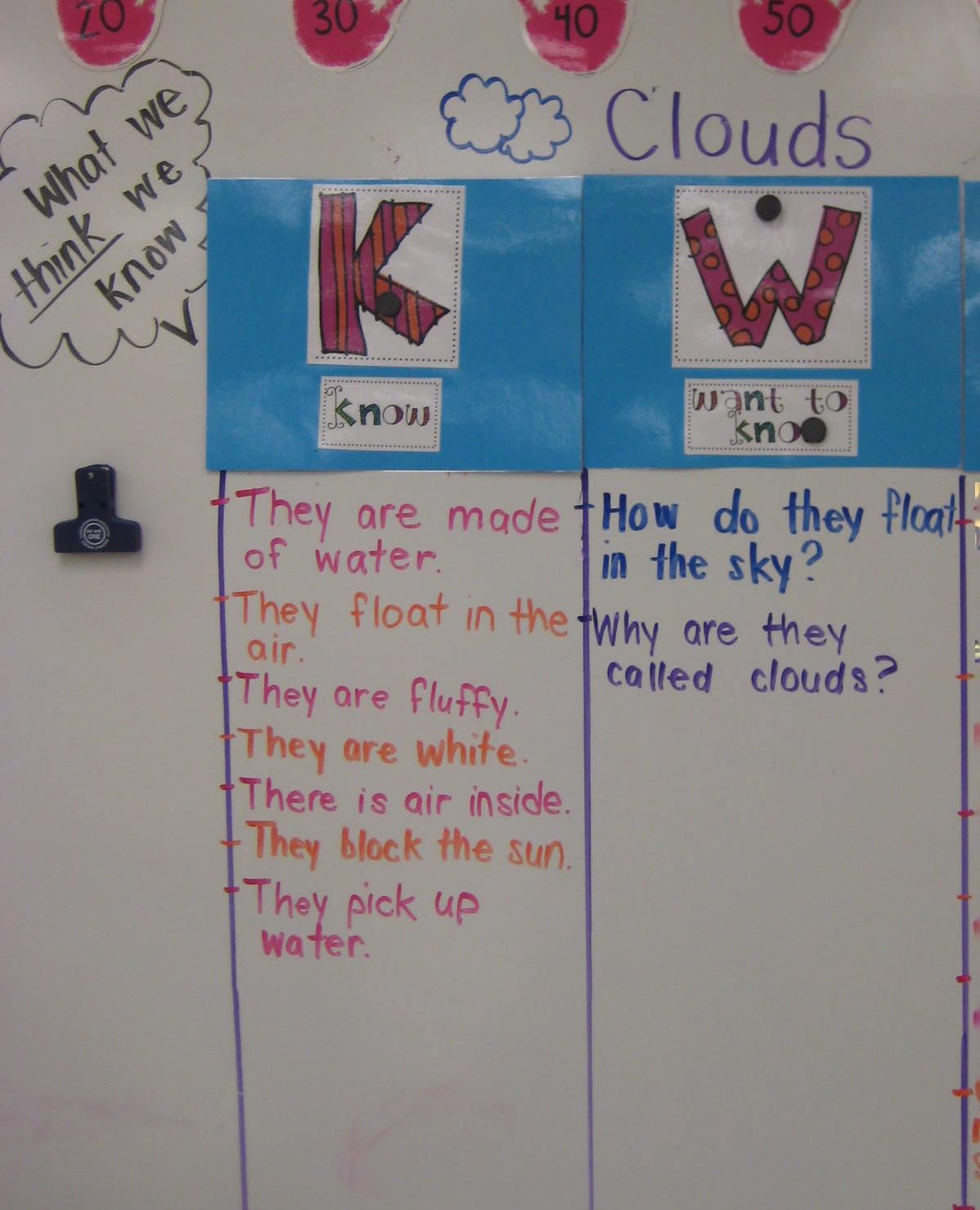 Mrs Miner S Kindergarten Monkey Business Common Core Reading In Kindergarten