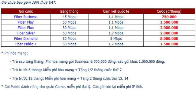 Đăng Ký Lắp Đặt Wifi FPT Quận Kiến An 1