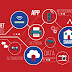 How Internet of Things benefits your business