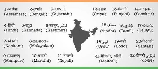 National Hindi Divas - தேசிய இந்தி தினம் - செப்டம்பர் 14