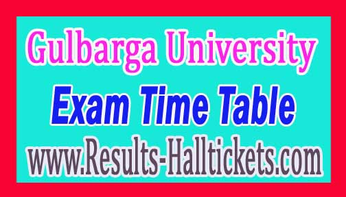 Gulbarga University B.P.Ed Ist / IIIrd Sem (Cluster System) Dec 2016 Exam Notification