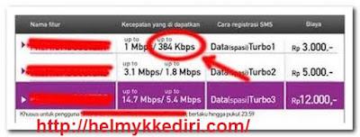 Perbedaan kecepatan Mbps MBps Kbps KBps1