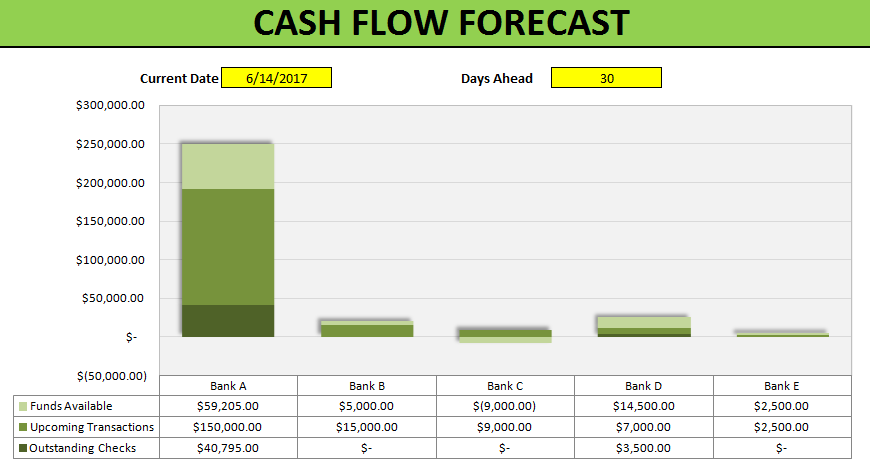 cash flow forecast template best picture with cash flow forecast