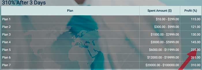 Инвестиционные планы Pharmasys 1