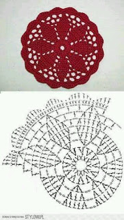 gráfico Filtro dos sonhos em crochê