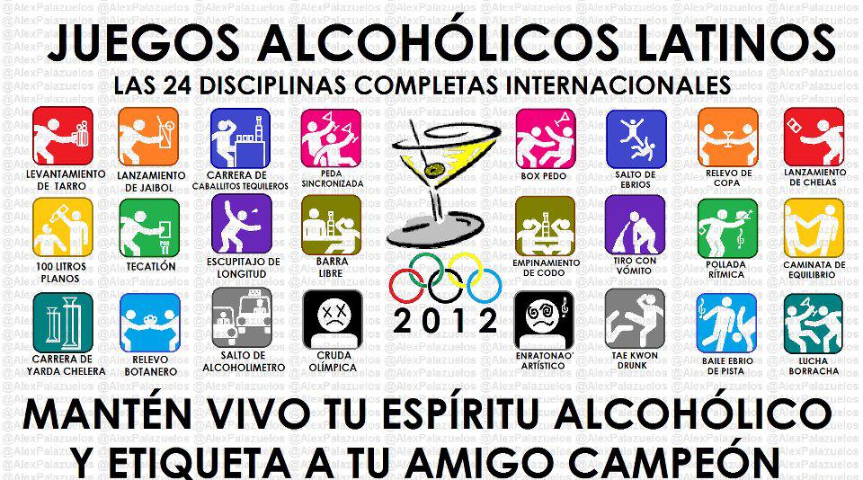Memes Y Desmotivaciones Humor Alcoholico Tragos Y Copas