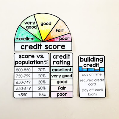 Financial Literacy Word Wall - what is a credit score? How can I improve my credit score or even what my credit score is?