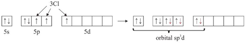 hibridisasi ICl3