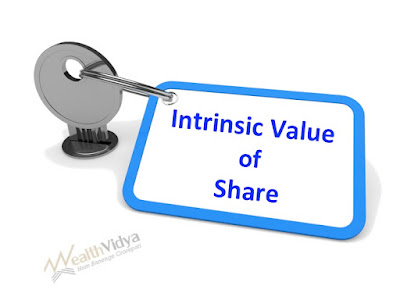 calculate intrinsic value of share before you buy stocks