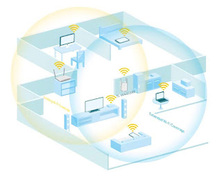 tp-link ripetitore wireless wifi