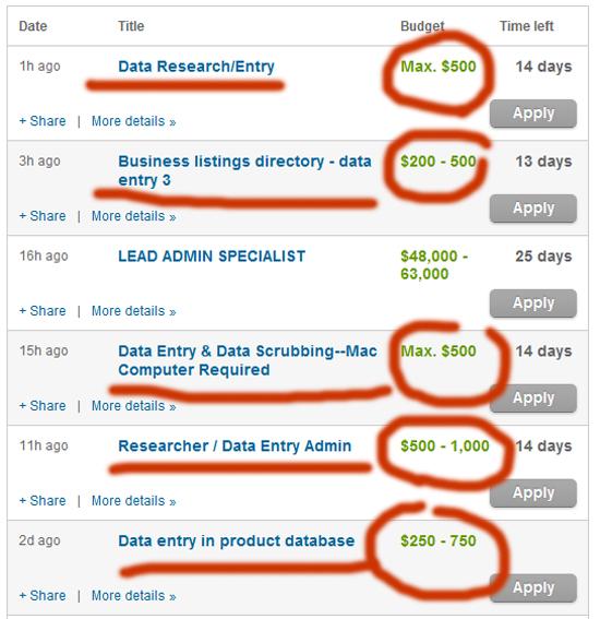 Kerja Sampingan Online Data Entri - Upah $500 Sehari
