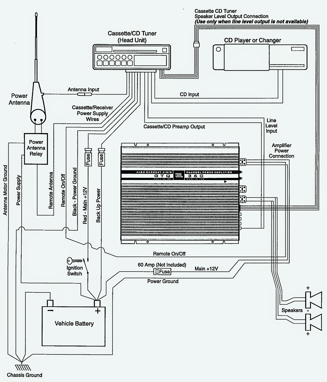 WIRING DIAGRAM - JBL JTQ-360 CAR STEREO