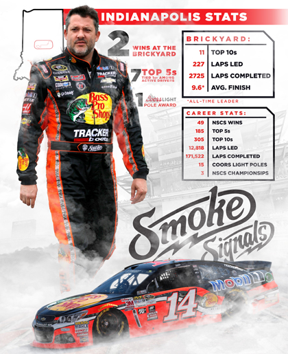Smoke's Swan Song at The Brickyard (#nascar)