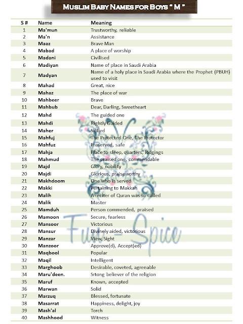 Girls Names Islamic Best T