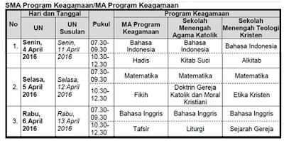 Jadwal Ujian Nasional/ UN SMA/MA Program Keagamaan 2016