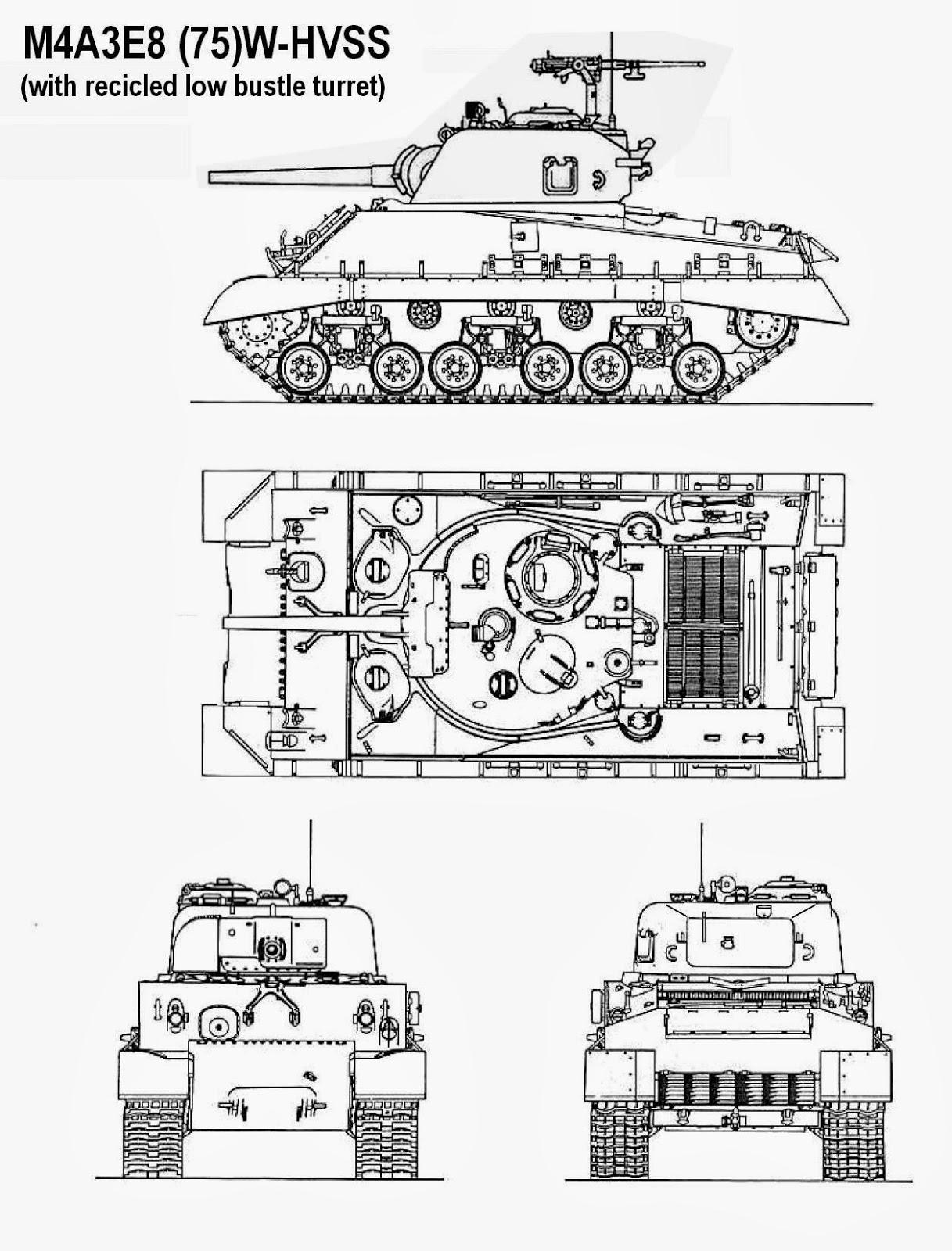 Medium Tank M4a3e8 75 W